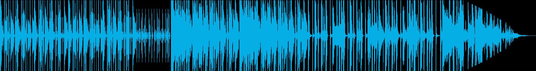 スラップとSAXがおしゃれなDJサウンドの再生済みの波形