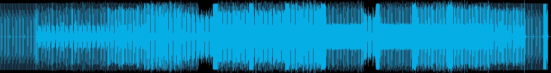 制御不能なエレクトロニクス。ダイナ...の再生済みの波形