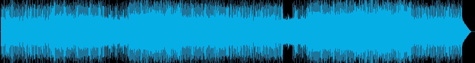 「HR/HM」「PUNK」BGM146の再生済みの波形