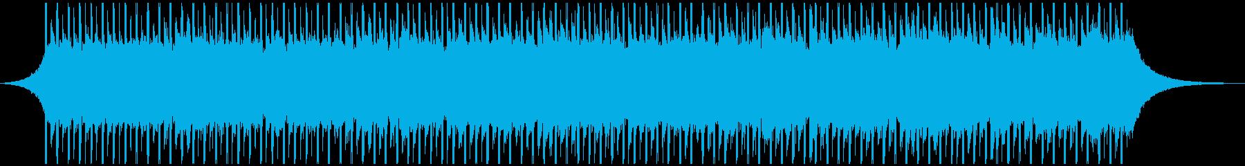 企業の楽観主義(60秒)の再生済みの波形