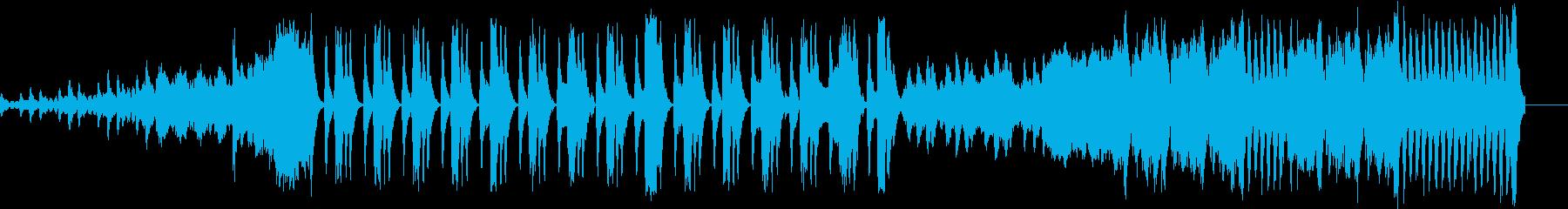 Windowsに内蔵されている音源(M…の再生済みの波形