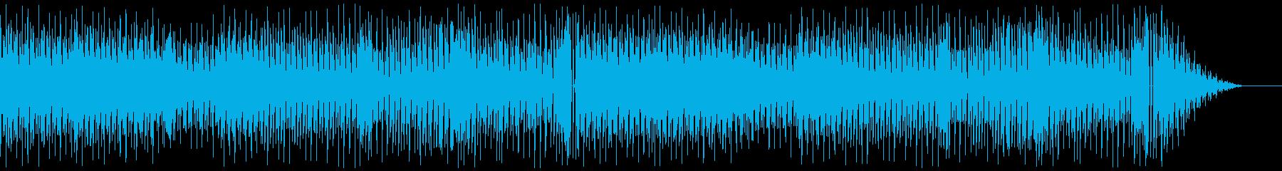 8bit トッカータとフーガ&小フーガの再生済みの波形