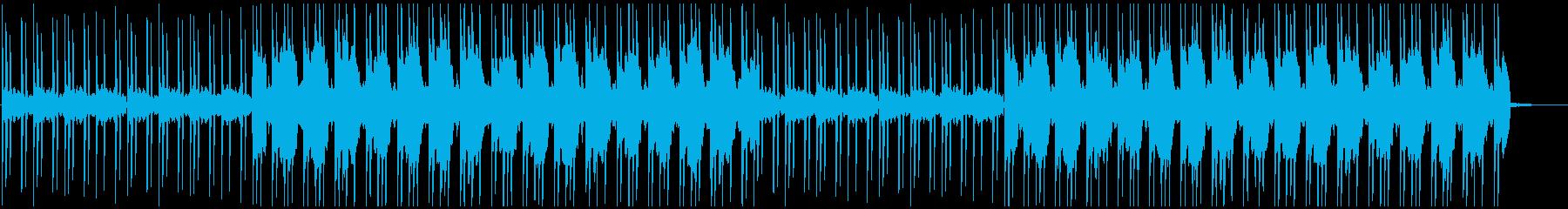 ローファイ、ヒップホップ、おしゃれ、CMの再生済みの波形