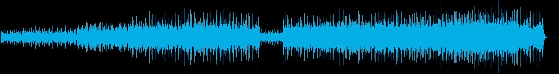 メッセージや、プレゼントの受け渡しBGMの再生済みの波形