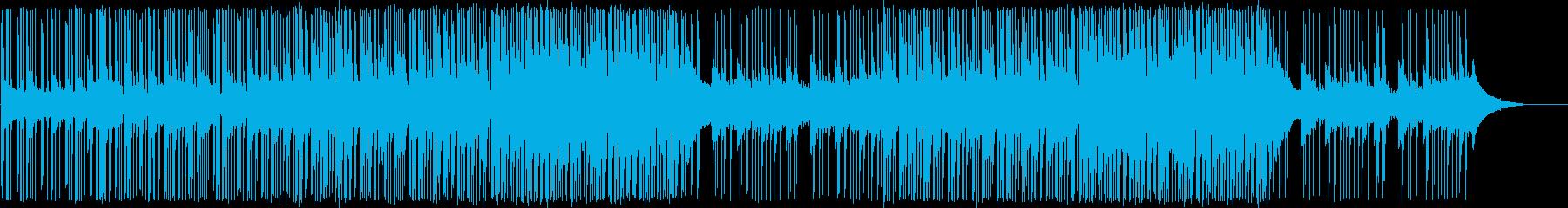 企業VP 夏 海 トロピカル EDM 3の再生済みの波形