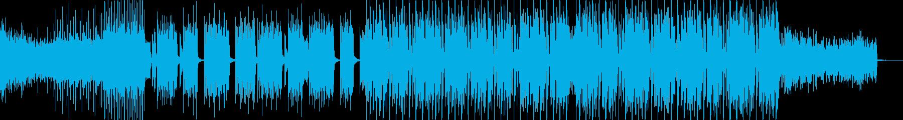 疾走感のあるFuturebass02 の再生済みの波形