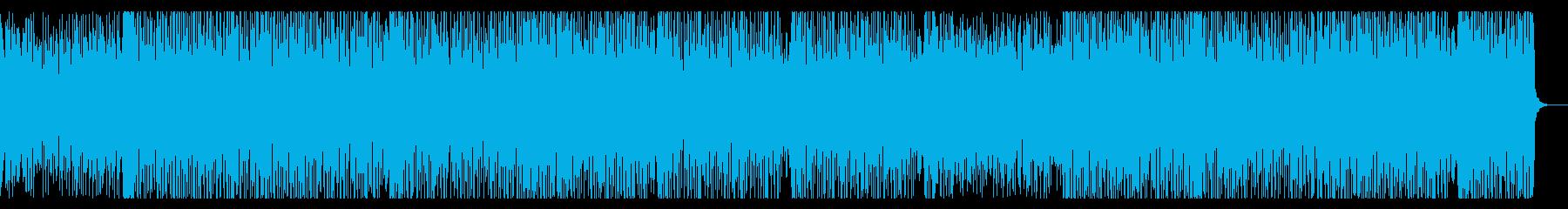 80年代海外TVシリーズ風シンセBGMの再生済みの波形