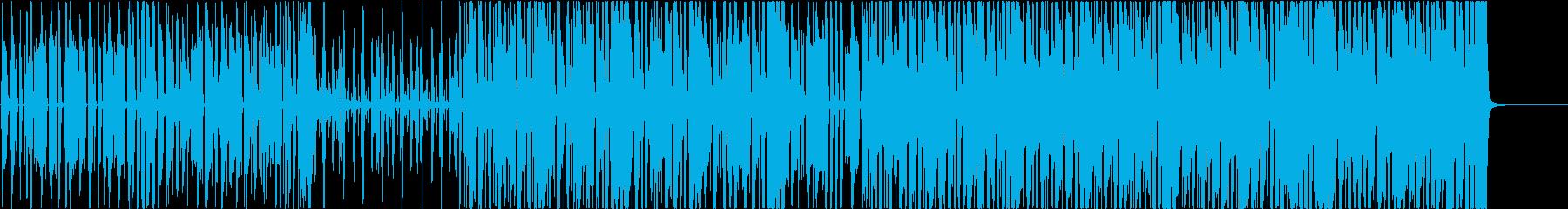 80~90年代のレッチリみたいなファンクの再生済みの波形