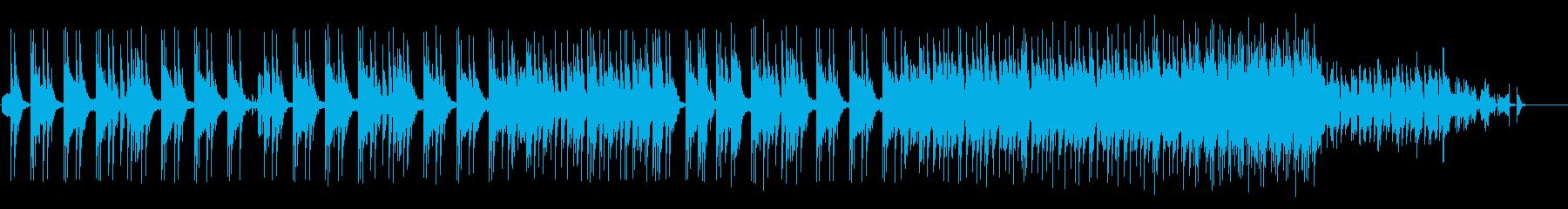 恐怖や怒りを煽る打ち込み音楽の再生済みの波形