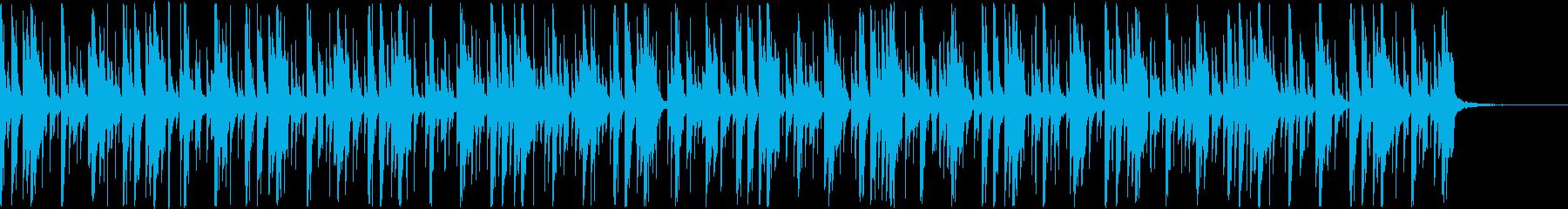 支離滅裂・狂気をイメージしたBGMの再生済みの波形