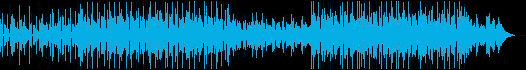 爽やか・明るいアコースティックギターOPの再生済みの波形