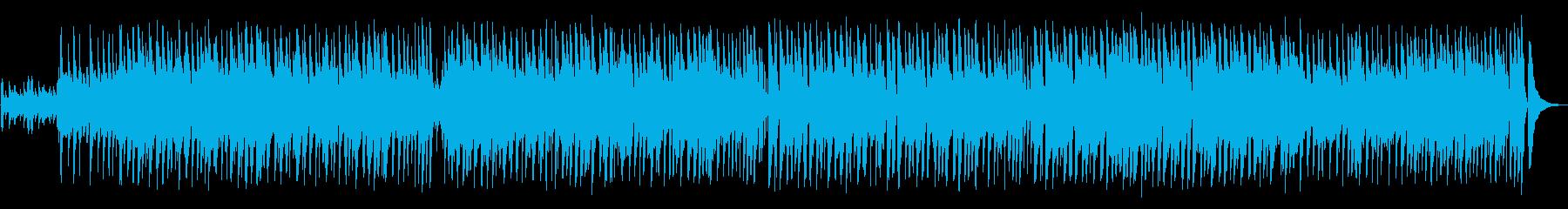 軽快で朝に合うポップなサウンドの再生済みの波形
