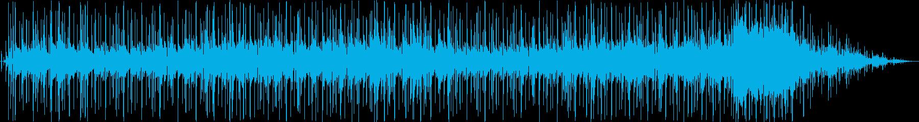 コマーシャル用の音楽。 80音。の再生済みの波形