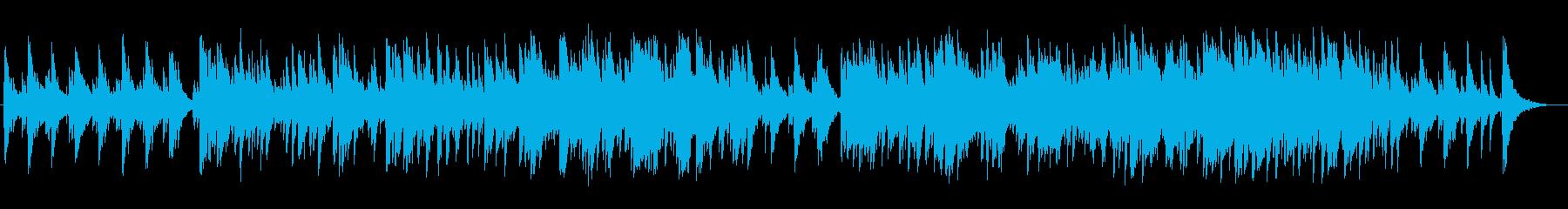 ゆったりノスタルジックなギターサウンドの再生済みの波形