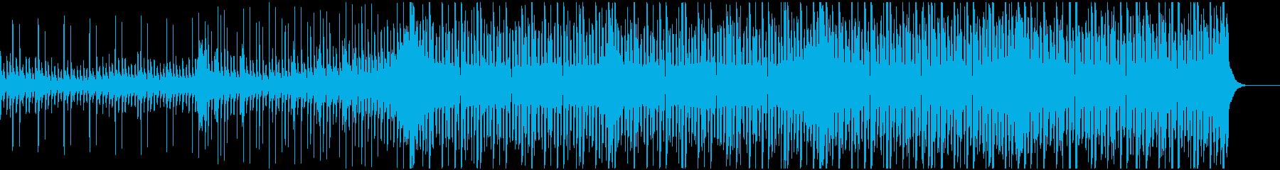 エレクトリックでモダンなポップスBGMの再生済みの波形