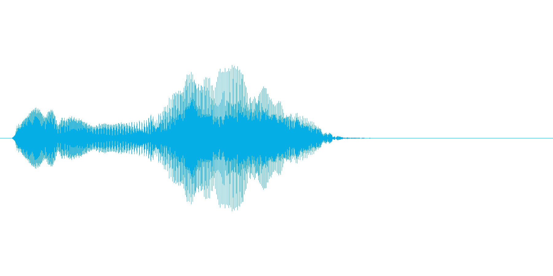 「イエイ!」5の再生済みの波形