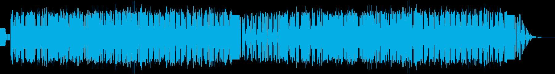 YouTuber 用ファミコン風BGM3の再生済みの波形
