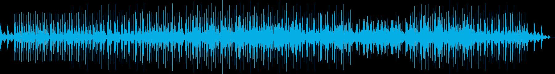ゆったりとしたbreakbeats.の再生済みの波形