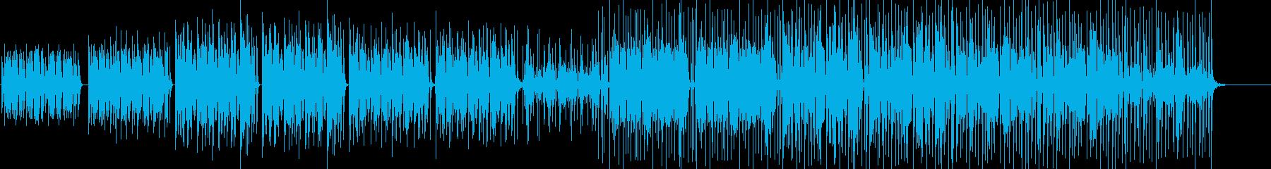 おうちでリズム遊び、手拍子、ピアノ、木琴の再生済みの波形
