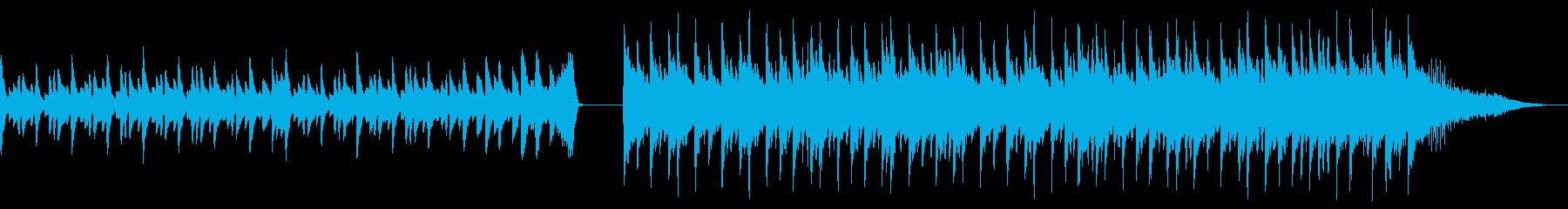 90s劇伴風BGMの再生済みの波形