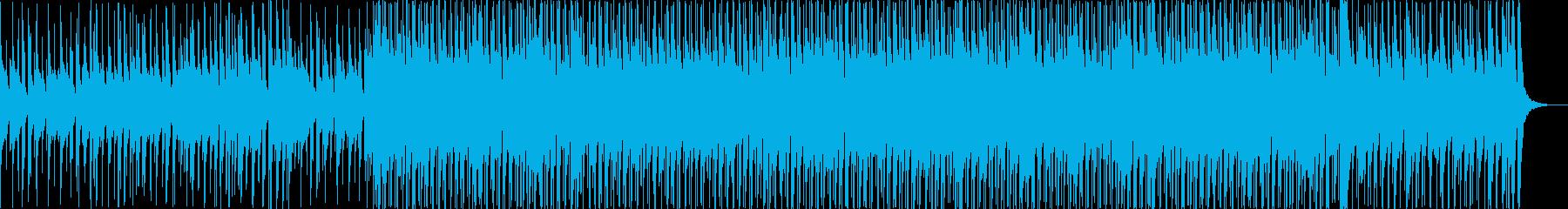 イージーリスニング ポジティブ 楽...の再生済みの波形