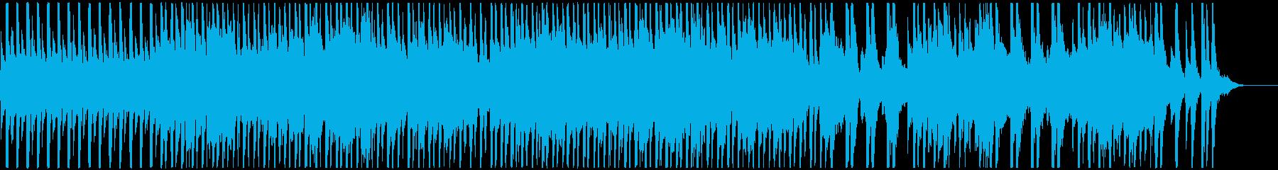 ピッチカートとかわいいマリンバのBGMの再生済みの波形