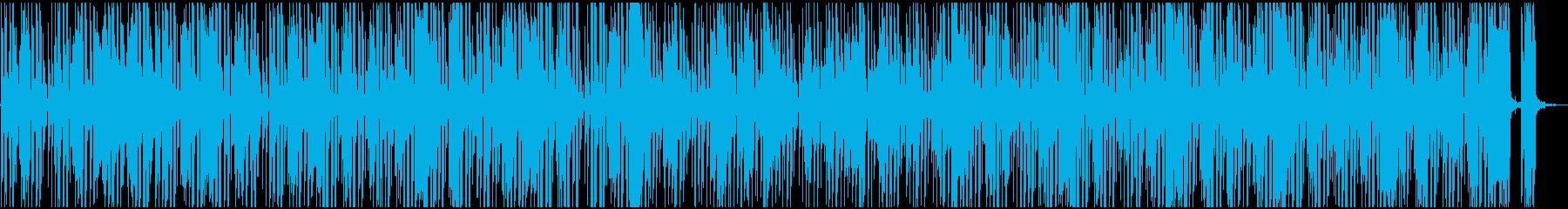ぎこちなさを感じるファンキーなジャズの再生済みの波形