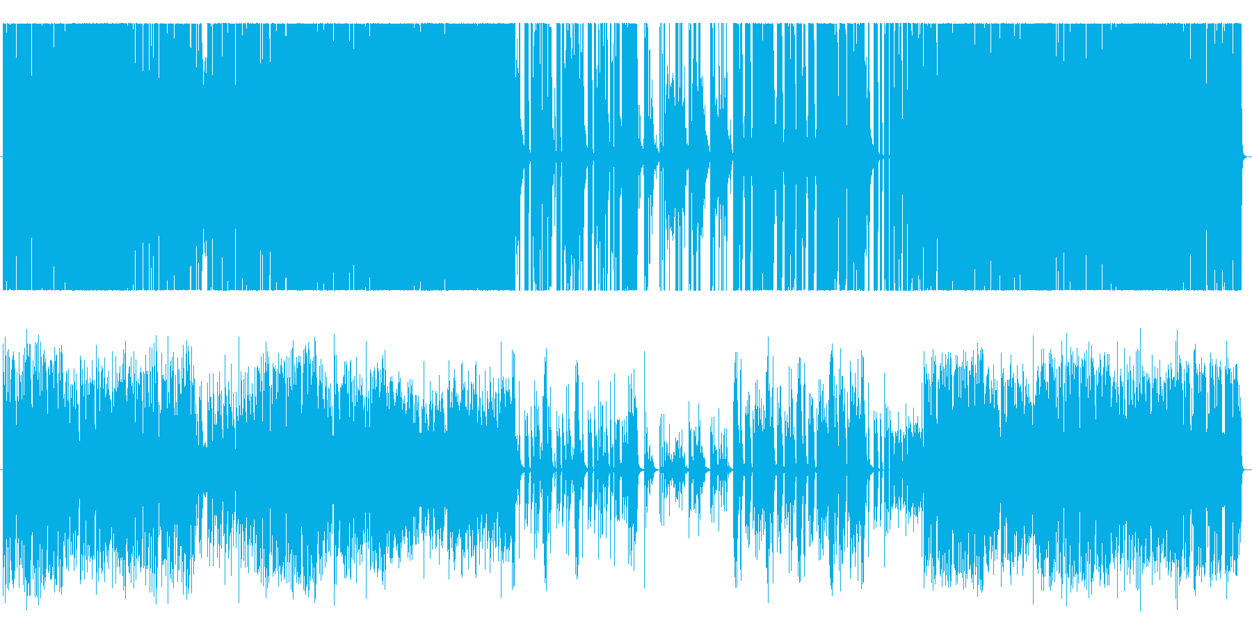軽快なエレクトロハウスの再生済みの波形