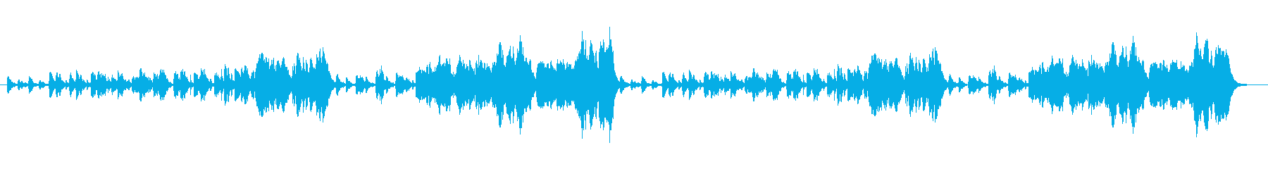 ワルツ「森の妖精」〜バレエ演舞曲〜の再生済みの波形
