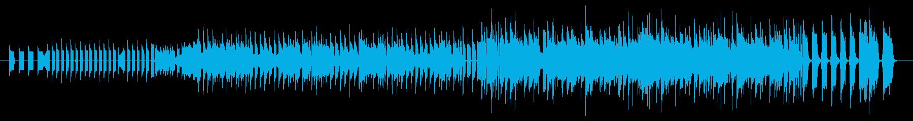 レトロゲーム風のSKA+エレクトロニカの再生済みの波形