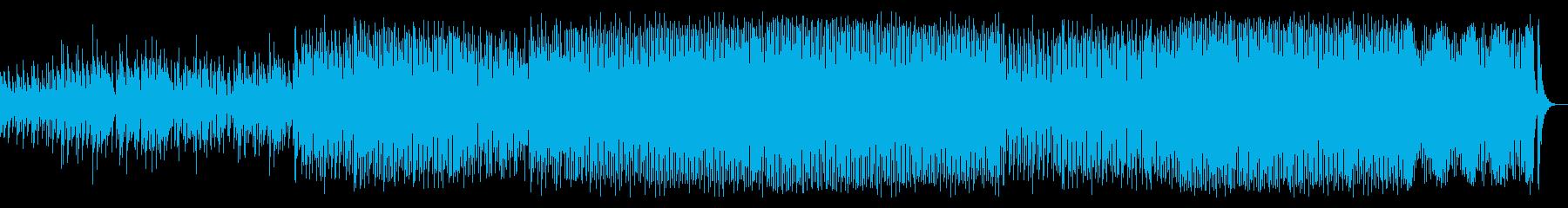 7/4のボレロ・非日常的日常系BGMの再生済みの波形