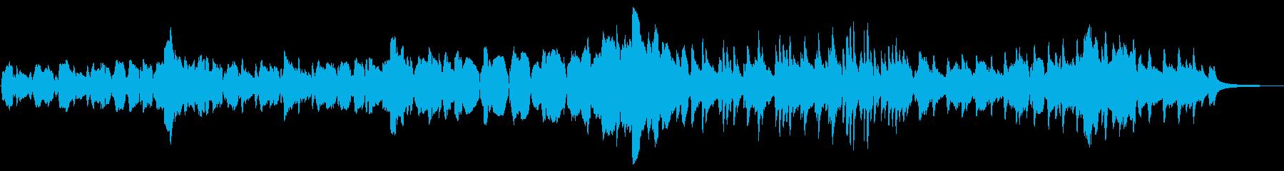 クラリネットでアラフォー応援ソングの再生済みの波形