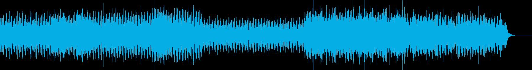 戦闘などに最適な曲の再生済みの波形