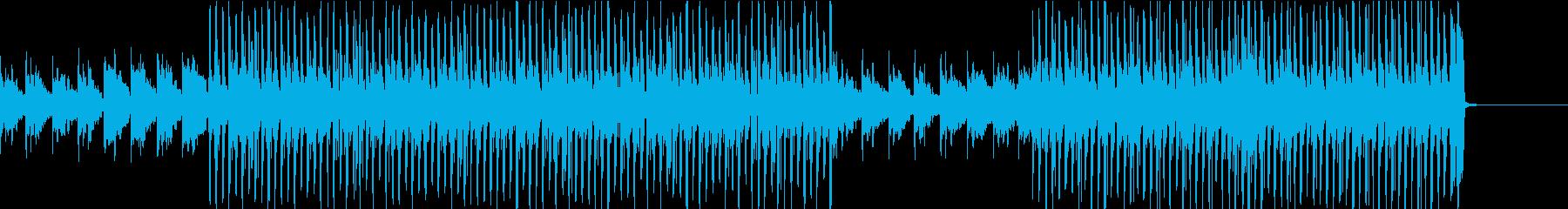 ビートが効いた大人な音楽の再生済みの波形