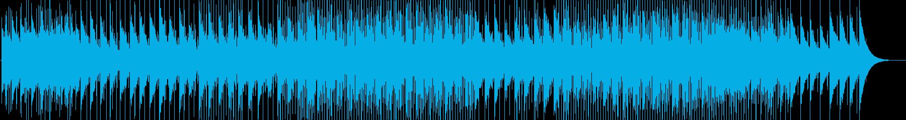 エレクトロソウル-軽快-動画-料理-CMの再生済みの波形