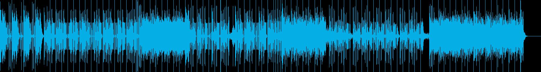 激しめのHIP HOPトラックの再生済みの波形