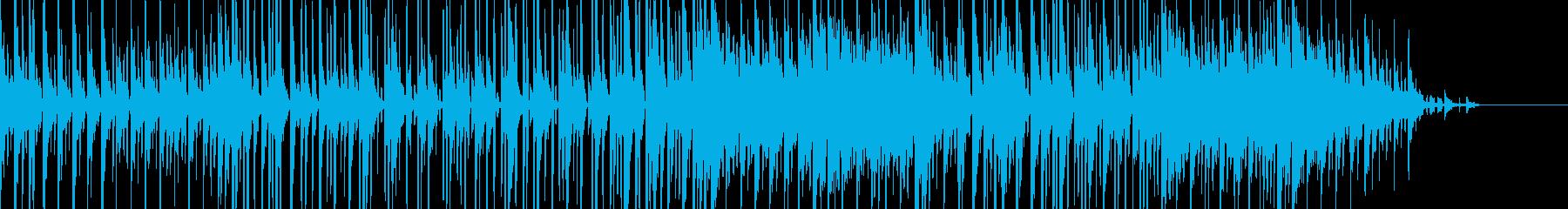 ちょっとコミカルなエレクトロポップですの再生済みの波形