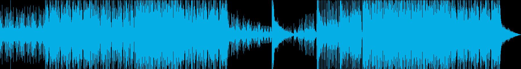 明るくファンキーなエレクトロポップスの再生済みの波形
