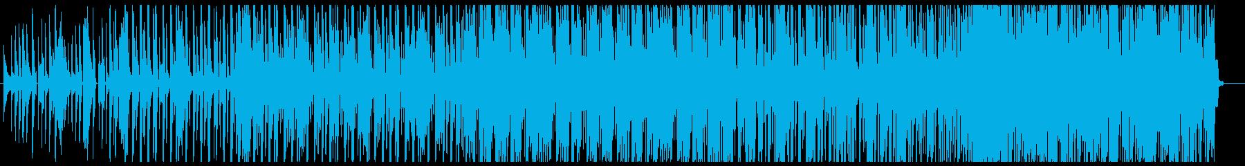 疾走感があるバンドサウンド。の再生済みの波形