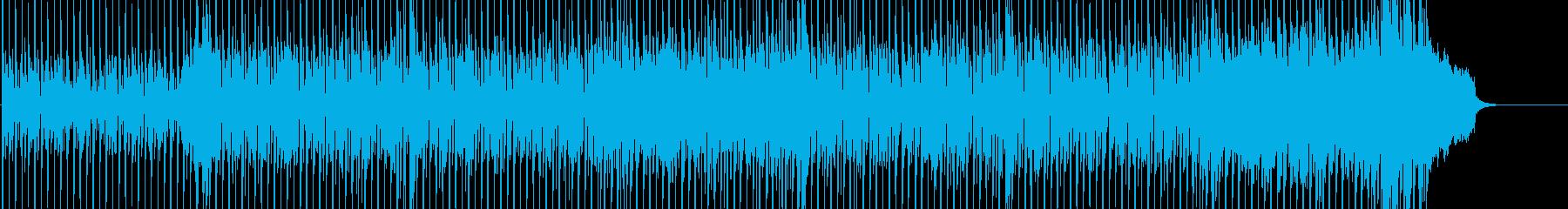 ギターカッティングの再生済みの波形