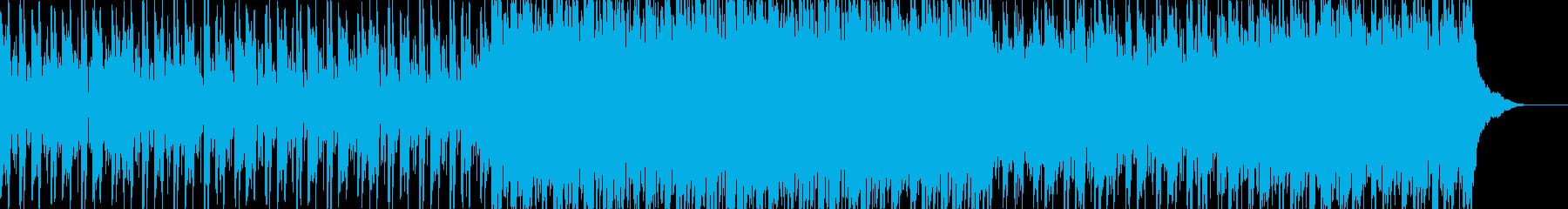 ポップなテーマの曲の再生済みの波形