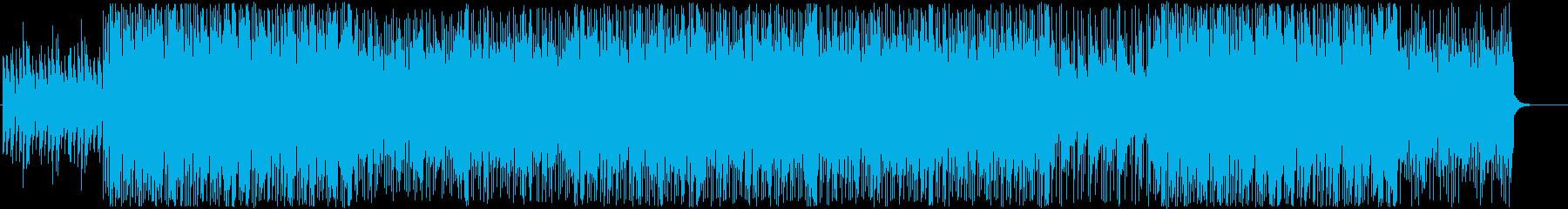 明るく前向きになれる♫ブラスポップの再生済みの波形