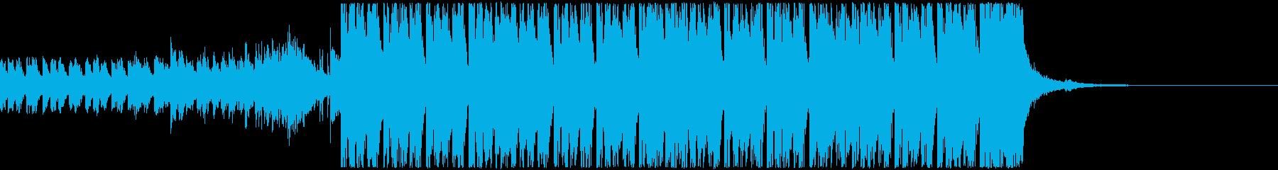 盛り上がるクラブ系ダンスミュージック Sの再生済みの波形