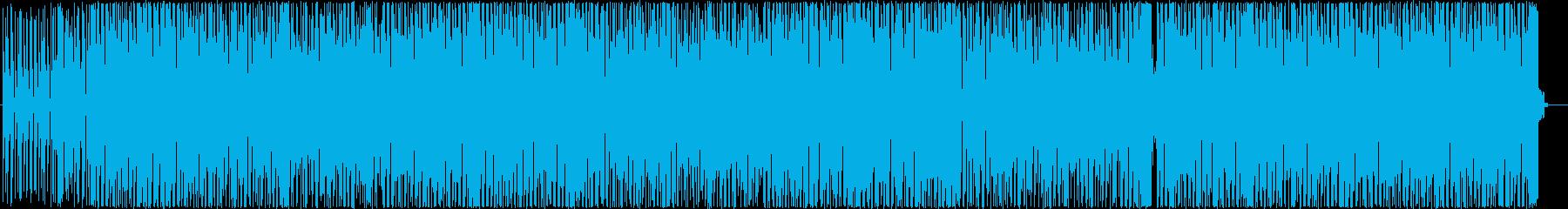 洋楽、80s洋楽系ファンクトラック の再生済みの波形