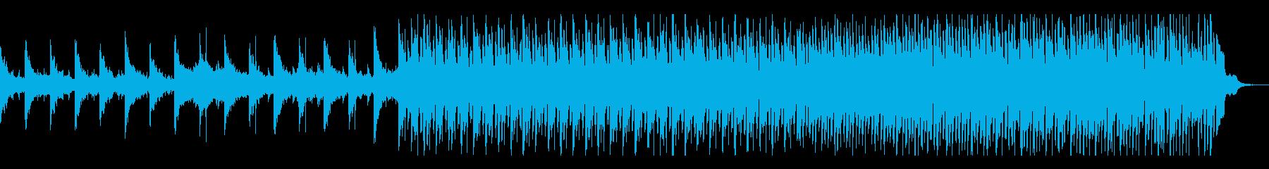 シンプルだけど流れが心地良い曲の再生済みの波形