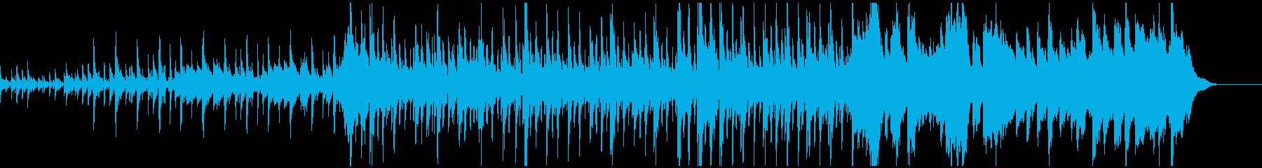 自宅とオーケストラでは、このトラッ...の再生済みの波形