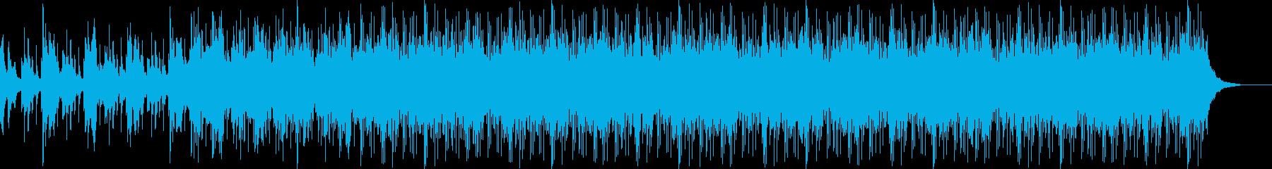 疾走感、宇宙系、エレクトロニカの再生済みの波形