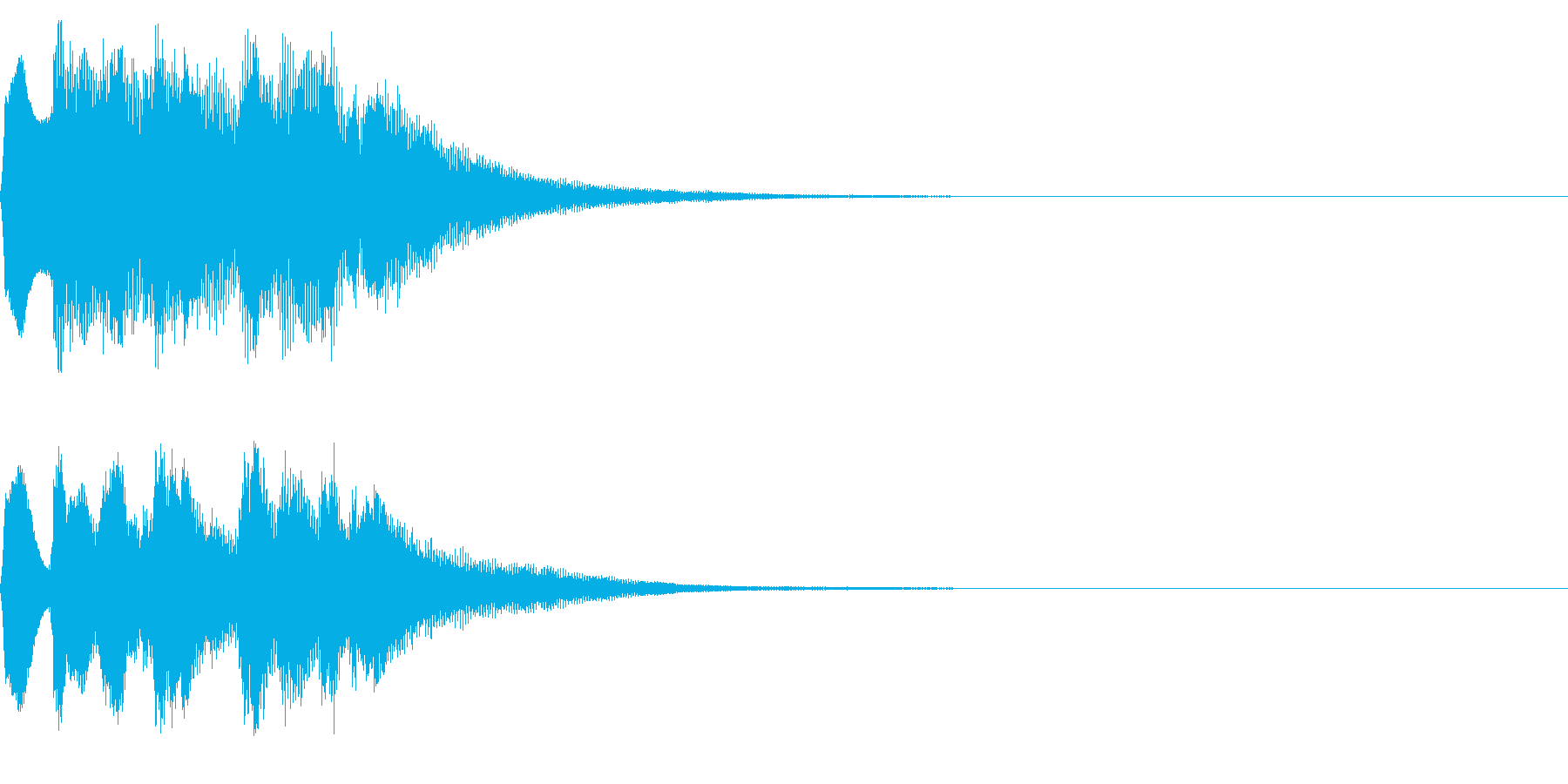 理科 化学 実験 変化 不思議 15の再生済みの波形