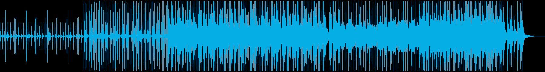 ストリングスを使ったオーガニックポップの再生済みの波形