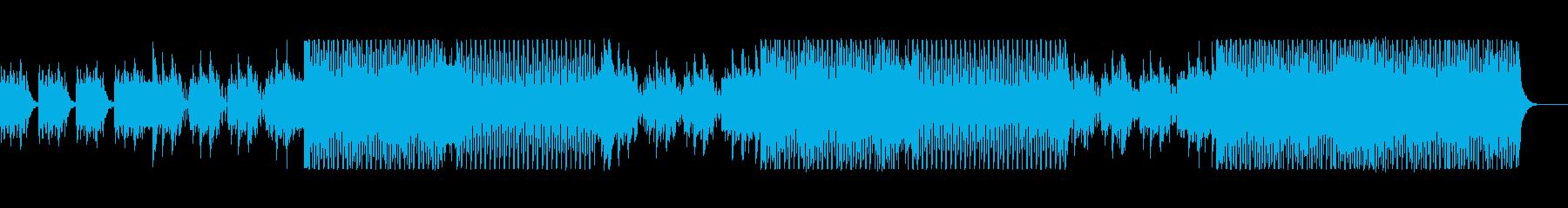 パーカッションが印象的な四つ打ちの再生済みの波形
